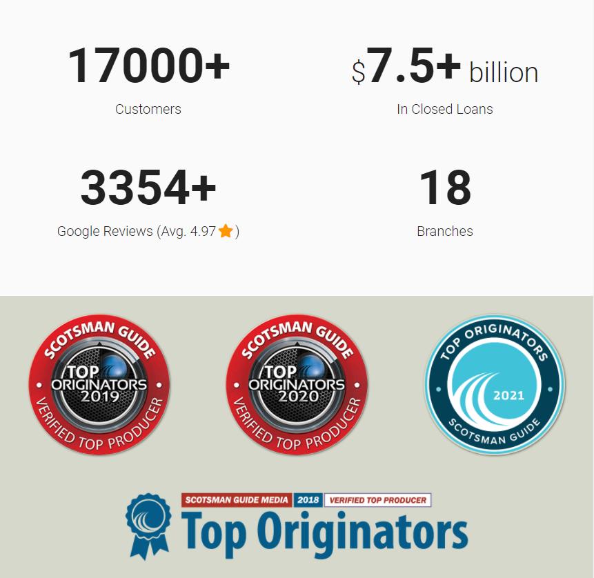 17000+客户