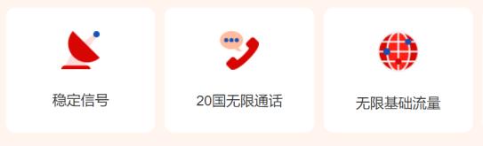 中国电信CTExcel卡