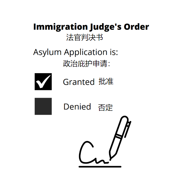 Judge order chinese and english